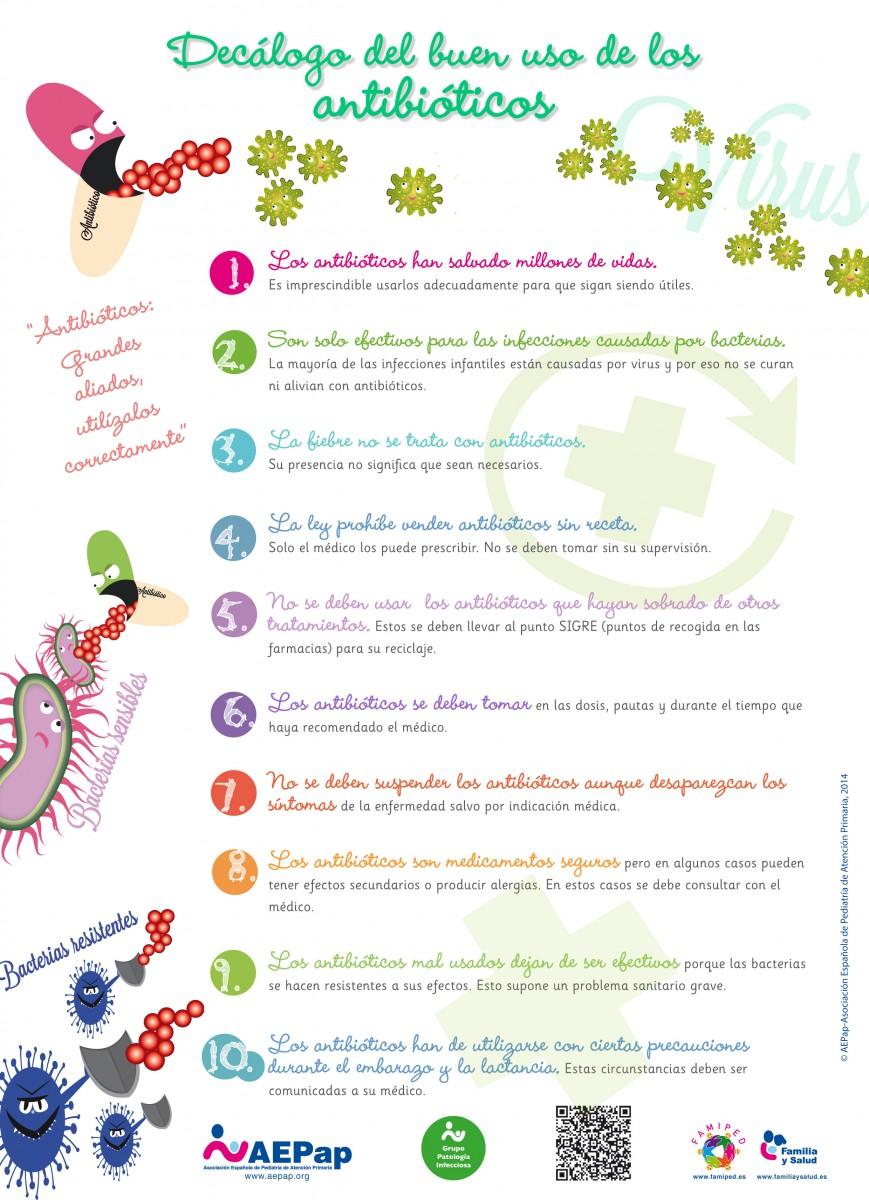 Decalogo De ANTIBIÓTICOS (2)